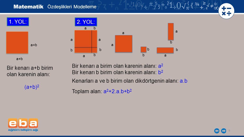 9 1. YOL: Bir kenarı a+b birim olan karenin alanı: (a+b) 2 a+b a a b b b b a a 2. YOL: Bir kenarı a birim olan karenin alanı: a 2 Bir kenarı b birim o