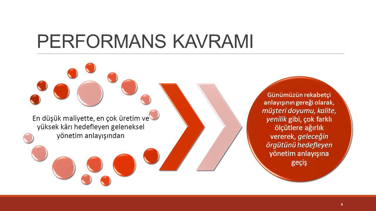 PERFORMANS KAVRAMI Performans Performans, genel olarak amaçlı ve planlanmış bir etkinlik sonucunda elde edileni, nicel ve/veya nitel olarak belirleyen bir kavramdır Diğer bir şekliyle belirlenmiş olan bir hedefe ulaşım seviyesinin ölçümüdür 5