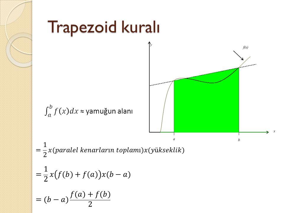 Trapezoid kuralı