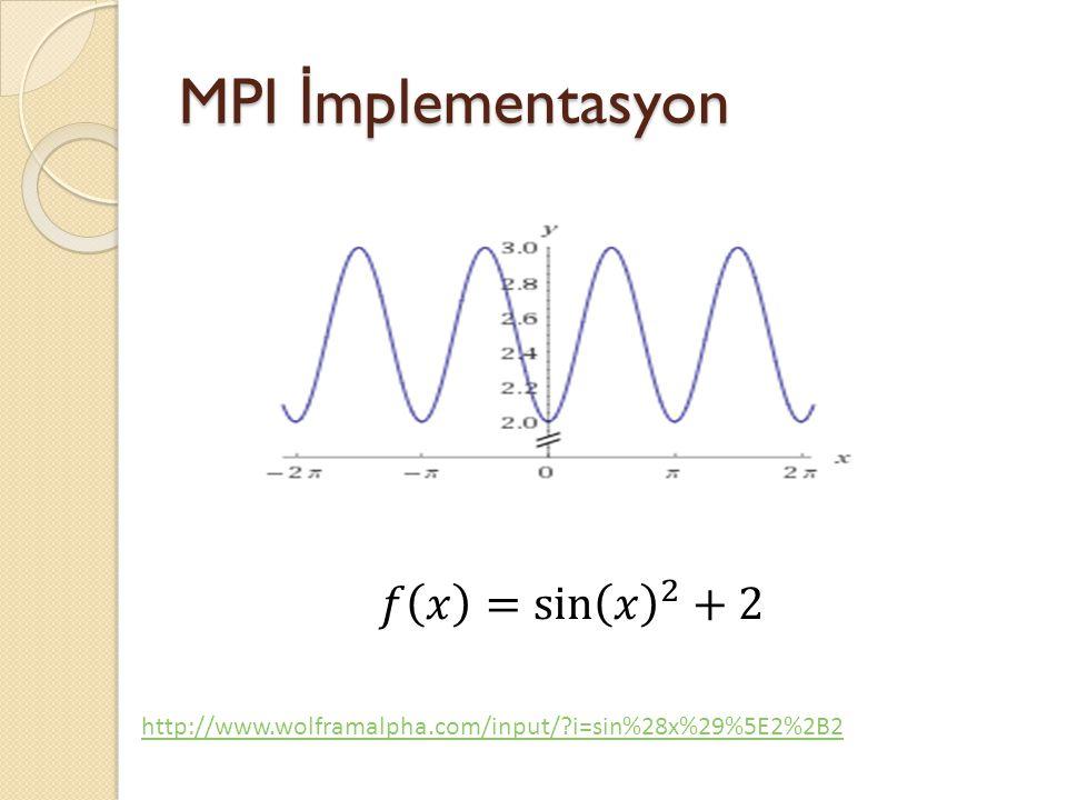 MPI İ mplementasyon http://www.wolframalpha.com/input/?i=sin%28x%29%5E2%2B2