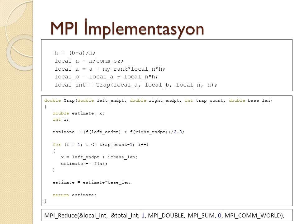 MPI İ mplementasyon h = (b-a)/n; local_n = n/comm_sz; local_a = a + my_rank*local_n*h; local_b = local_a + local_n*h; local_int = Trap(local_a, local_