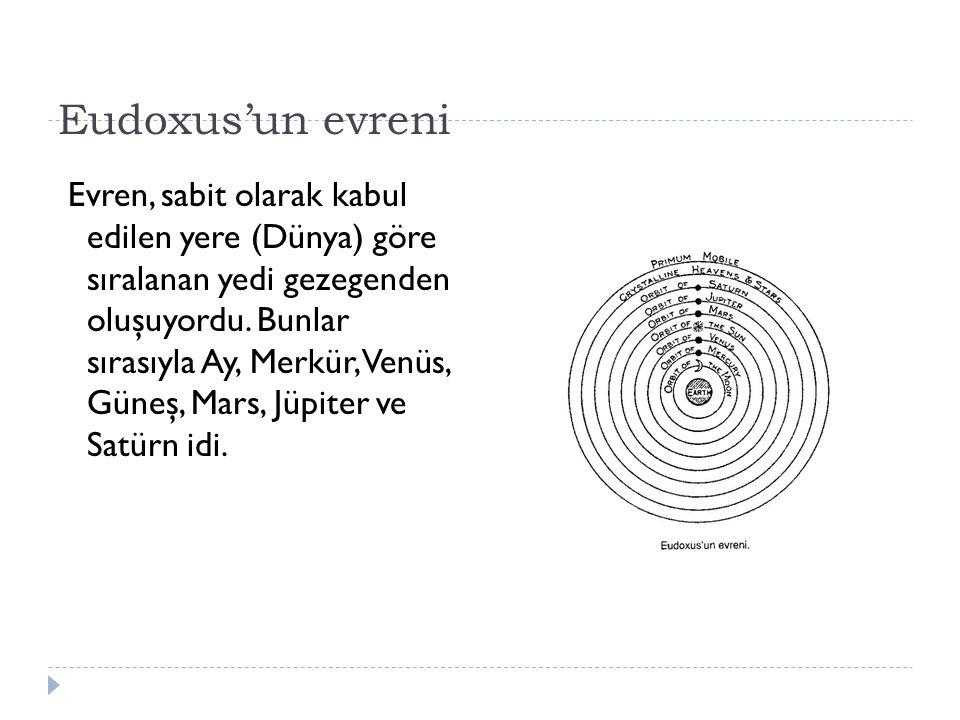 Eudoxus'un evreni Evren, sabit olarak kabul edilen yere (Dünya) göre sıralanan yedi gezegenden oluşuyordu.