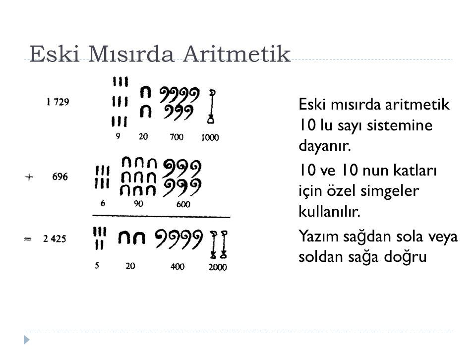Eski Mısırda Aritmetik Eski mısırda aritmetik 10 lu sayı sistemine dayanır.