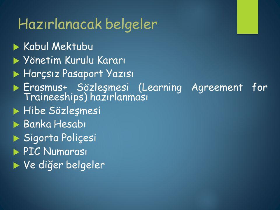 Hazırlanacak belgeler  Kabul Mektubu  Yönetim Kurulu Kararı  Harçsız Pasaport Yazısı  Erasmus+ Sözleşmesi (Learning Agreement for Traineeships) ha