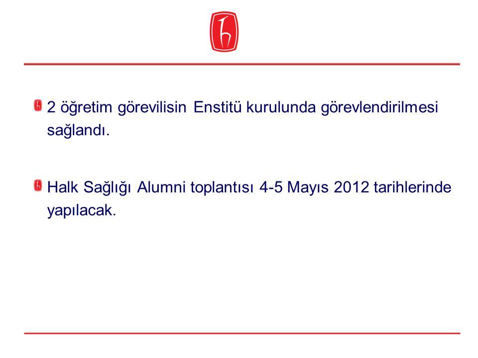 2 öğretim görevilisin Enstitü kurulunda görevlendirilmesi sağlandı. Halk Sağlığı Alumni toplantısı 4-5 Mayıs 2012 tarihlerinde yapılacak.