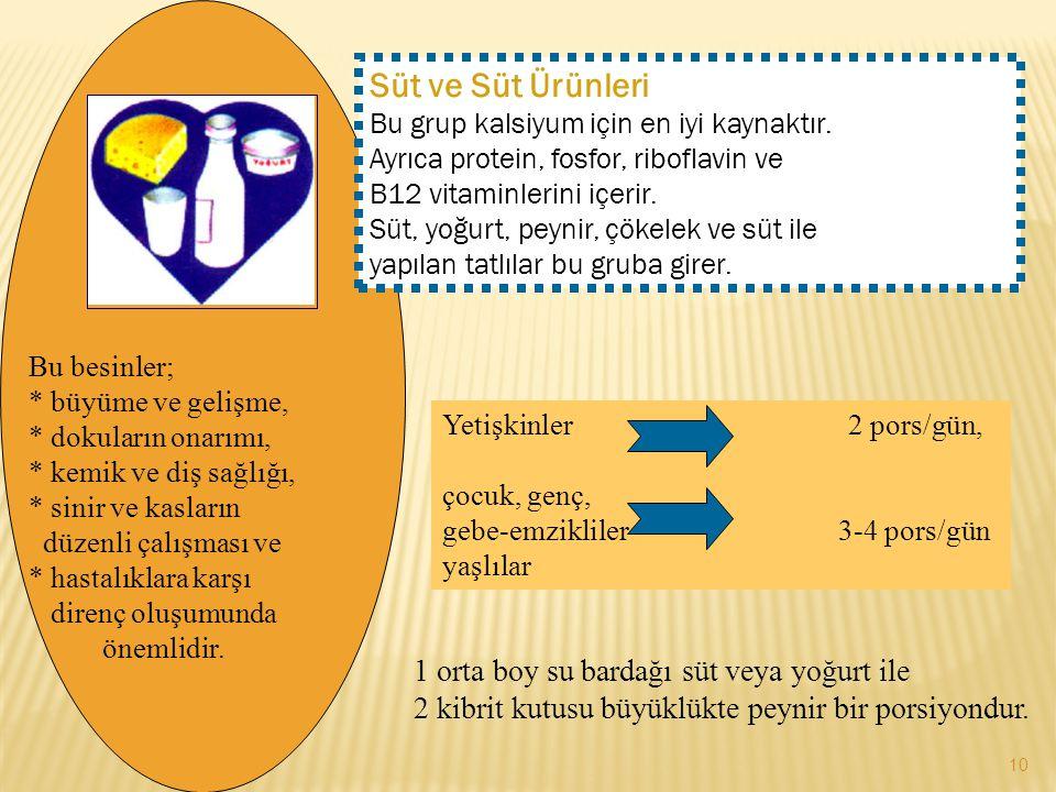 Süt ve Süt Ürünleri Bu grup kalsiyum için en iyi kaynaktır. Ayrıca protein, fosfor, riboflavin ve B12 vitaminlerini içerir. Süt, yoğurt, peynir, çökel