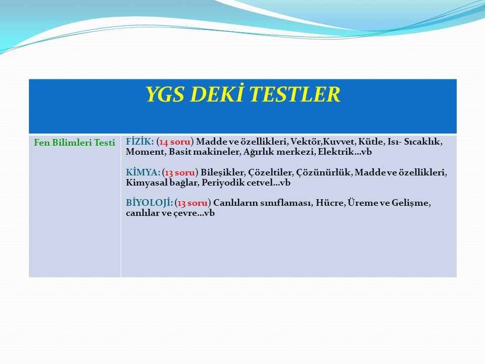 Puan Türü ve Testlerin Ağırlıkları (% OLARAK) TÜRKÇEMATEMATİKSOSYALFEN YGS-120401030 YGS-220301040 YGS-340203010 YGS-430204010 YGS-537332010 YGS-633371020