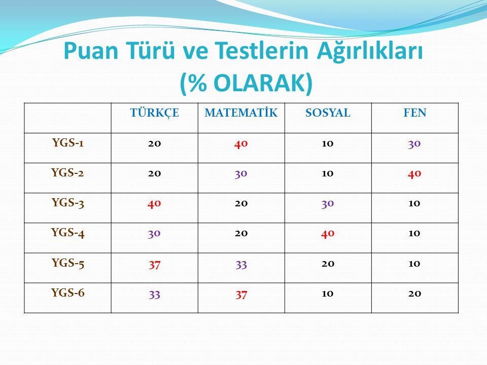 Edebiyat konuları: İslam Öncesi Türk ed., İslam etkisindeki Türk ed.,Divan ed., Halk ed.batı ed.