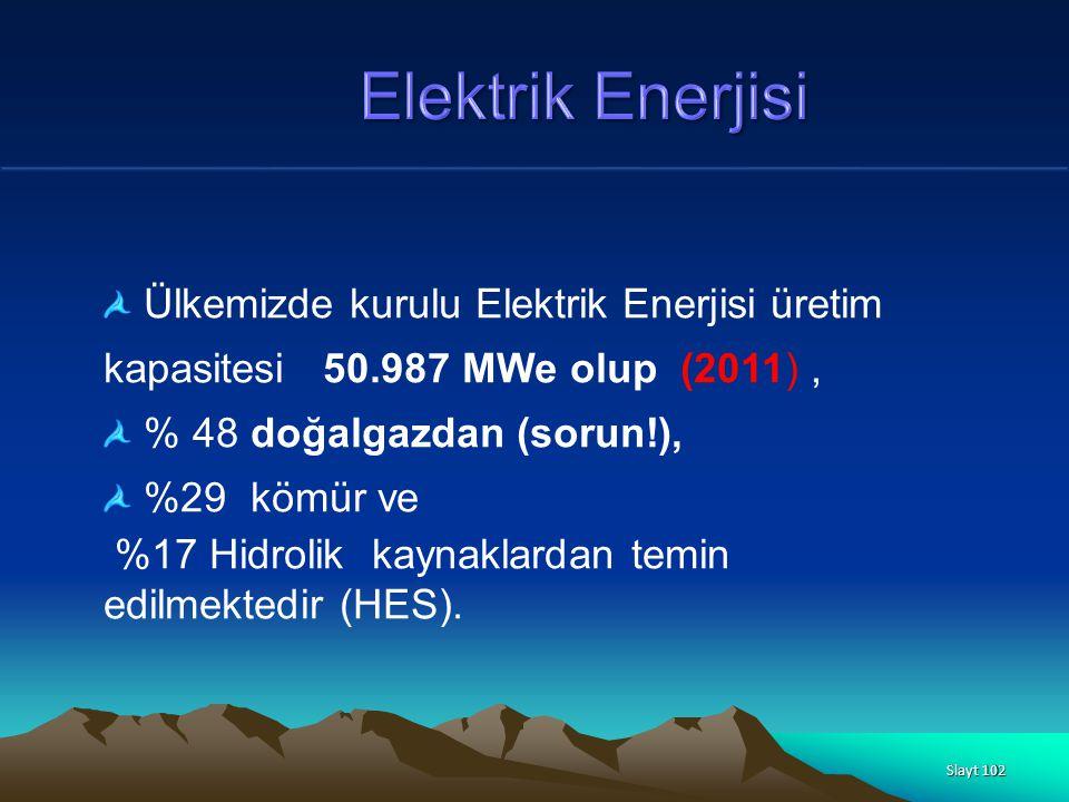 Slayt 102 Ülkemizde kurulu Elektrik Enerjisi üretim kapasitesi 50.987 MWe olup (2011), % 48 doğalgazdan (sorun!), %29 kömür ve %17 Hidrolik kaynaklard