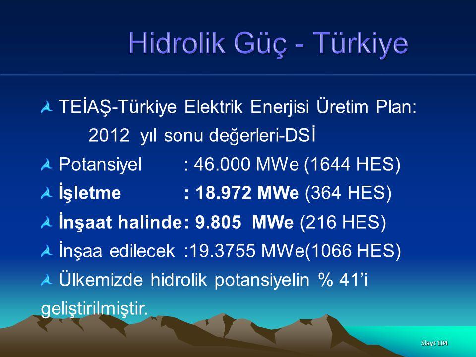 Slayt 104 TEİAŞ-Türkiye Elektrik Enerjisi Üretim Plan: 2012 yıl sonu değerleri-DSİ Potansiyel: 46.000 MWe (1644 HES) İşletme: 18.972 MWe (364 HES) İnş