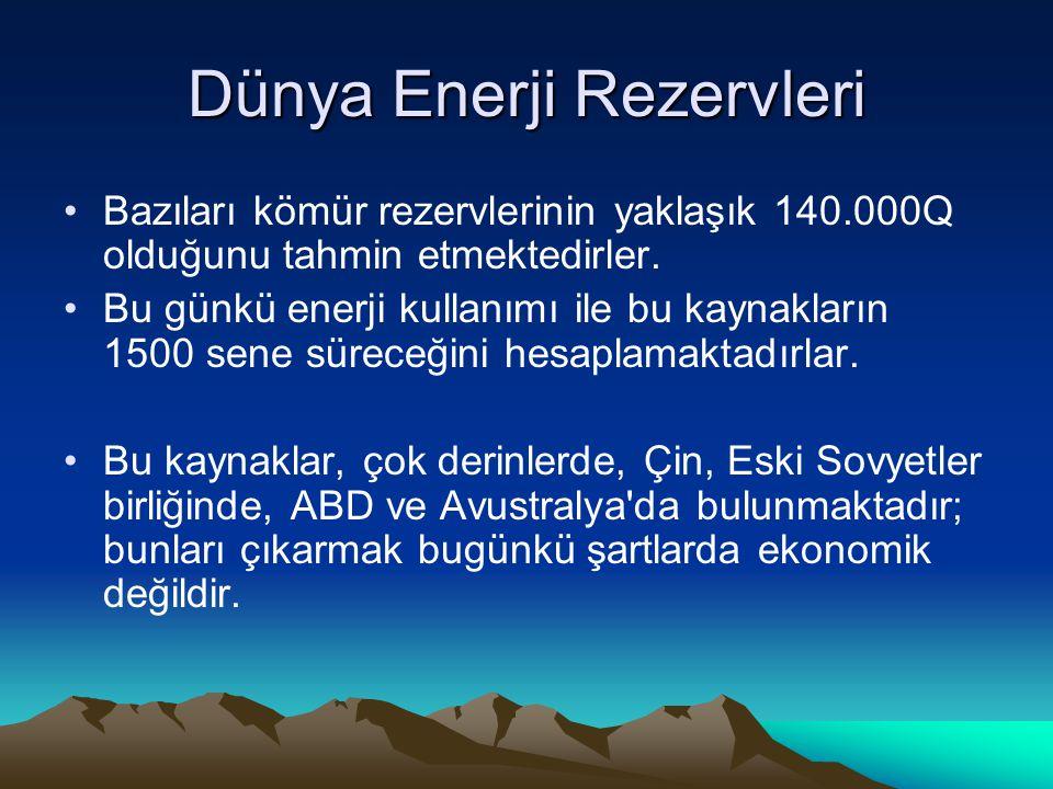 Dünya Enerji Rezervleri Bazıları kömür rezervlerinin yaklaşık 140.000Q olduğunu tahmin etmektedirler. Bu günkü enerji kullanımı ile bu kaynakların 150