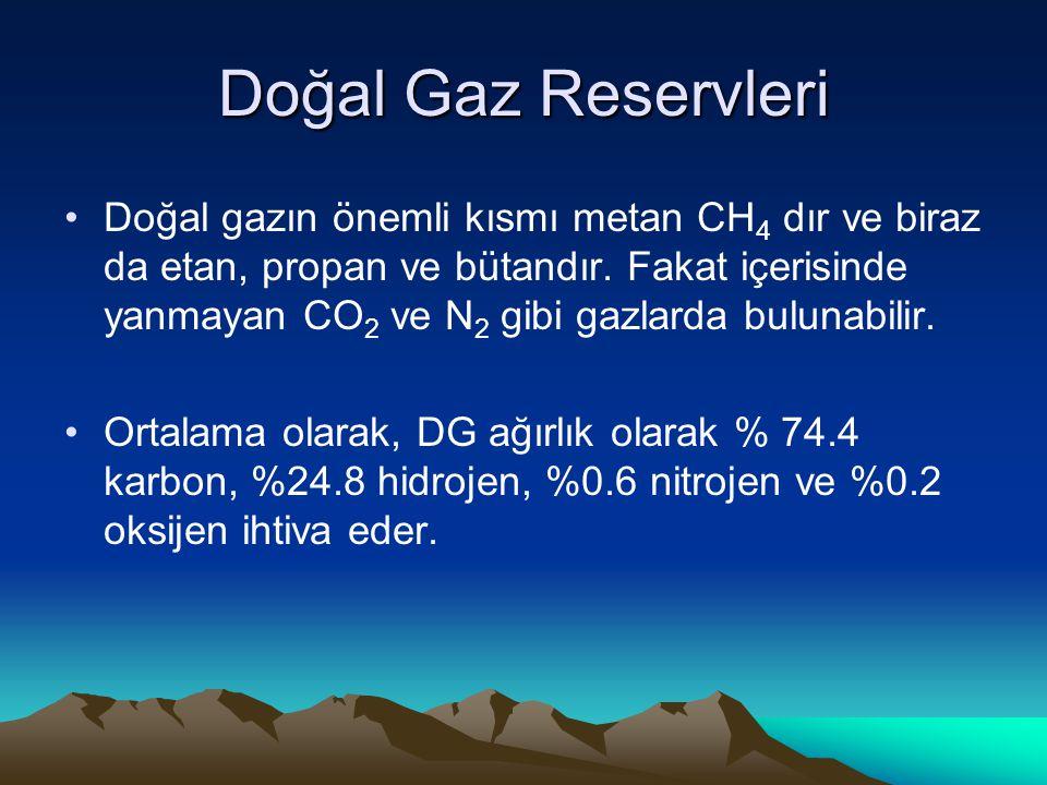 Doğal Gaz Reservleri Doğal gazın önemli kısmı metan CH 4 dır ve biraz da etan, propan ve bütandır. Fakat içerisinde yanmayan CO 2 ve N 2 gibi gazlarda