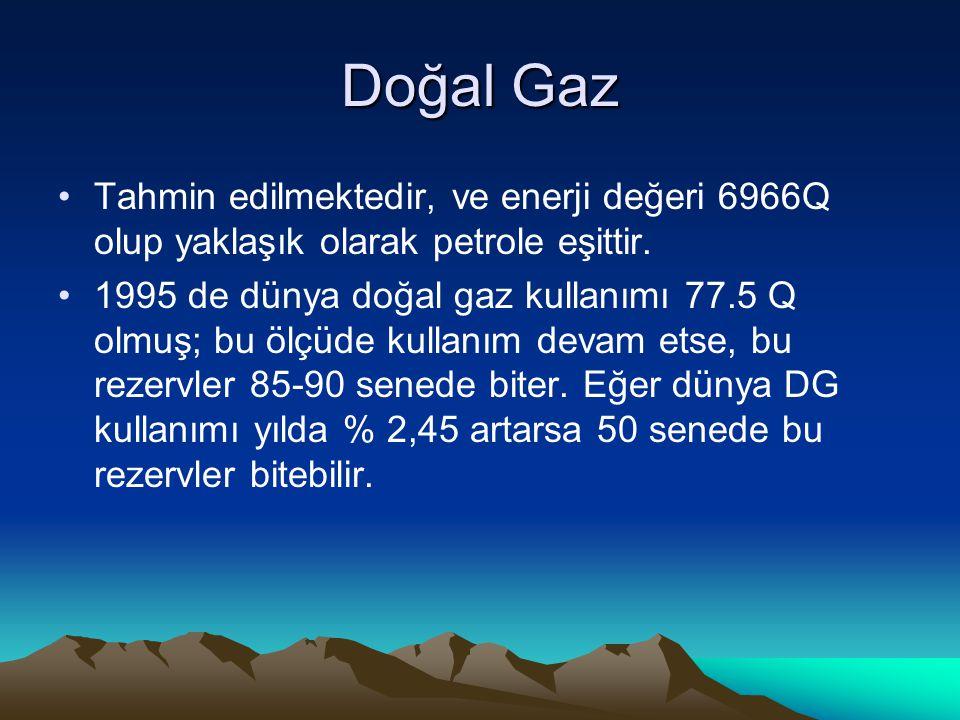 Doğal Gaz Tahmin edilmektedir, ve enerji değeri 6966Q olup yaklaşık olarak petrole eşittir. 1995 de dünya doğal gaz kullanımı 77.5 Q olmuş; bu ölçüde