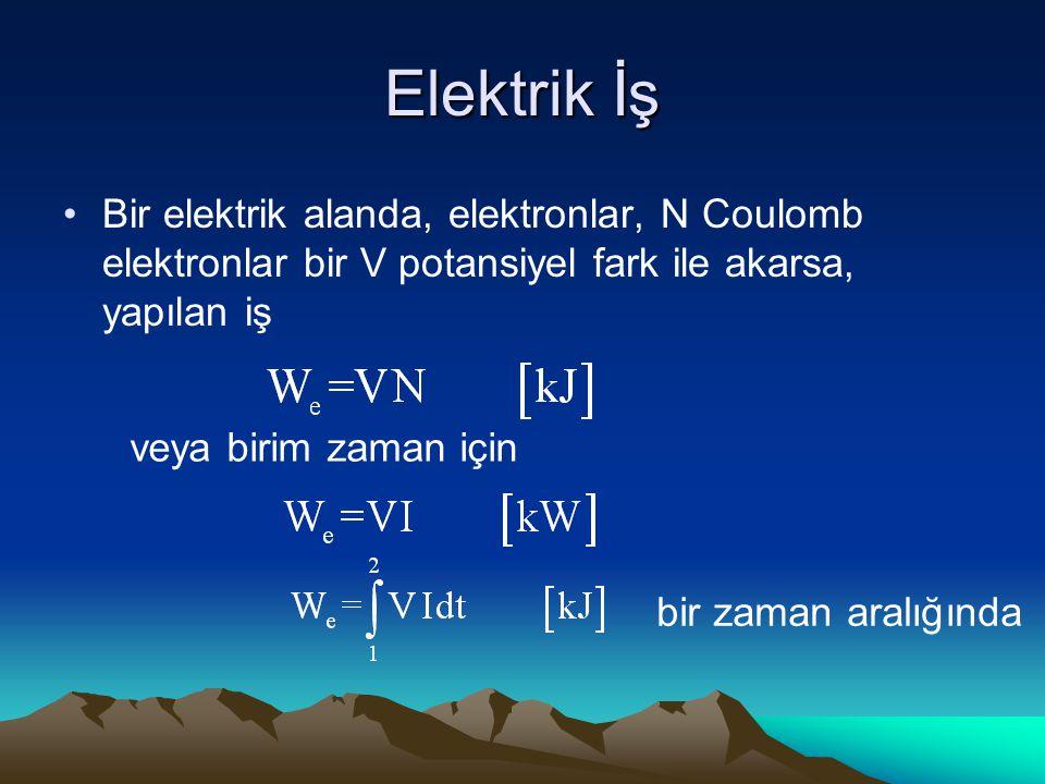 Elektrik İş Bir elektrik alanda, elektronlar, N Coulomb elektronlar bir V potansiyel fark ile akarsa, yapılan iş veya birim zaman için bir zaman aralı