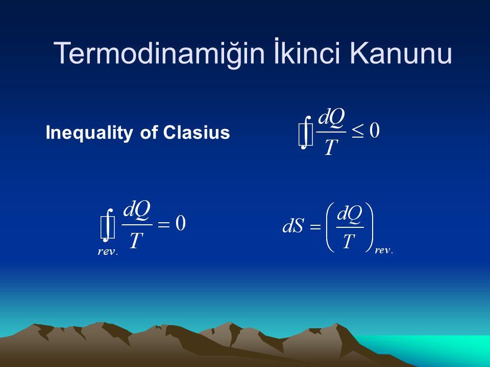 Inequality of Clasius Termodinamiğin İkinci Kanunu