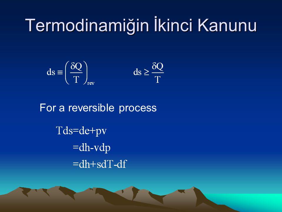 Termodinamiğin İkinci Kanunu For a reversible process
