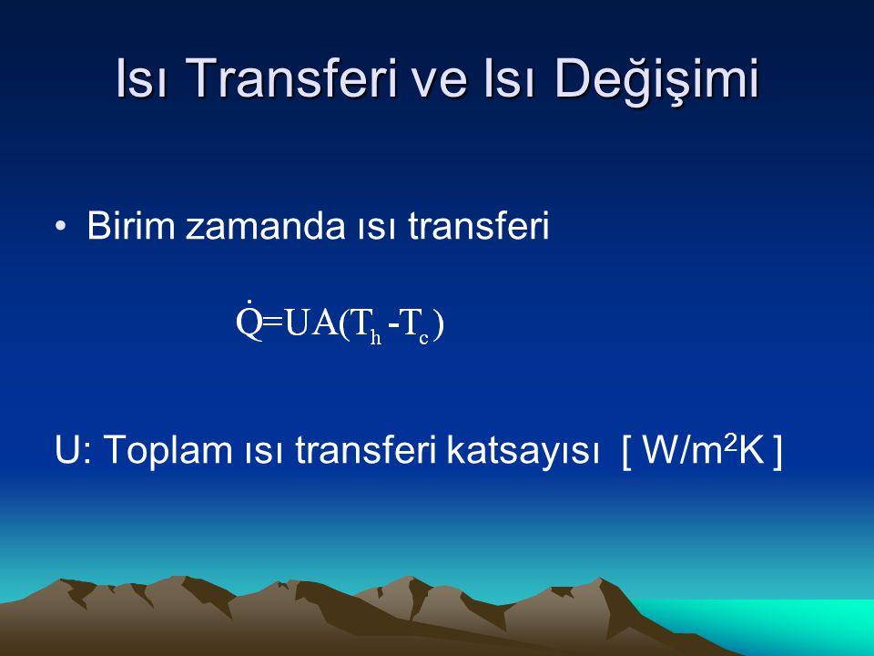 Isı Transferi ve Isı Değişimi Birim zamanda ısı transferi U: Toplam ısı transferi katsayısı [ W/m 2 K ]