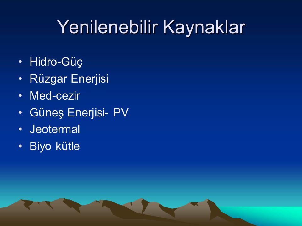 Yenilenebilir Kaynaklar Hidro-Güç Rüzgar Enerjisi Med-cezir Güneş Enerjisi- PV Jeotermal Biyo kütle