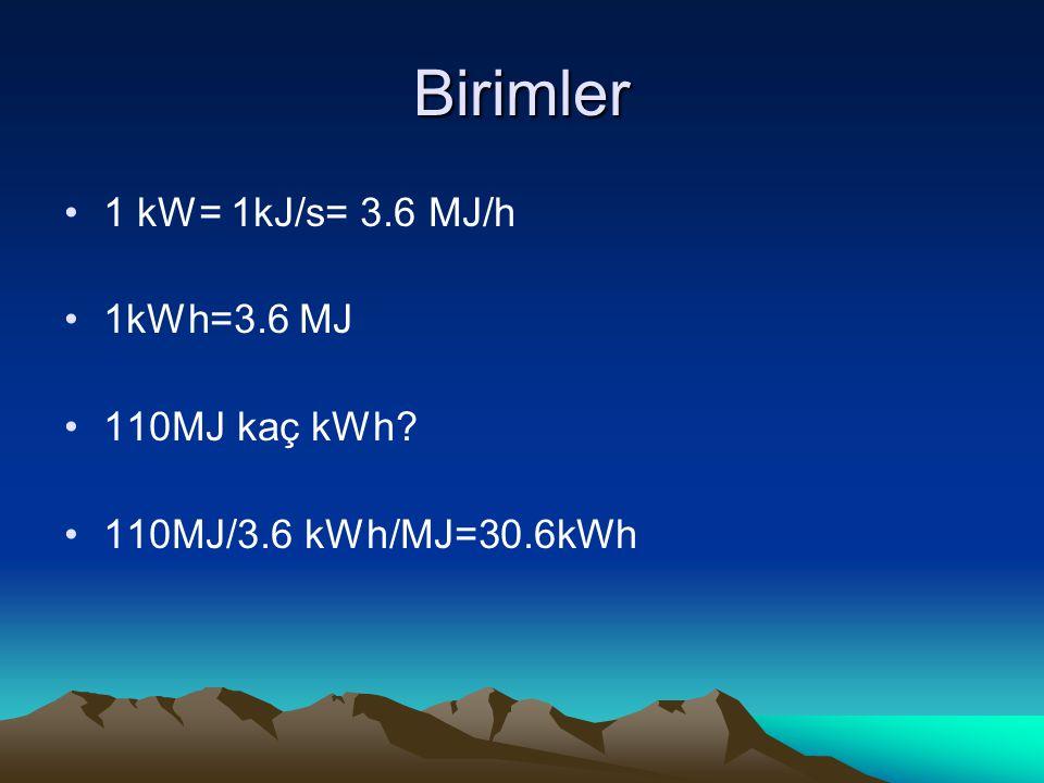 Birimler 1 kW= 1kJ/s= 3.6 MJ/h 1kWh=3.6 MJ 110MJ kaç kWh? 110MJ/3.6 kWh/MJ=30.6kWh