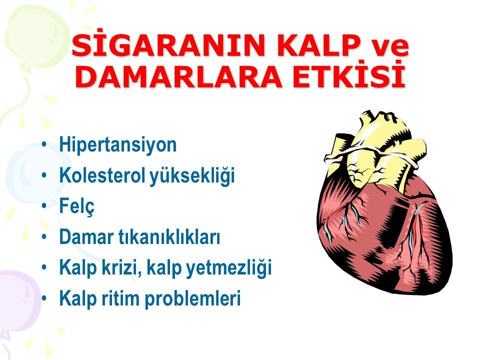 SİGARANIN KALP ve DAMARLARA ETKİSİ Hipertansiyon Kolesterol yüksekliği Felç Damar tıkanıklıkları Kalp krizi, kalp yetmezliği Kalp ritim problemleri