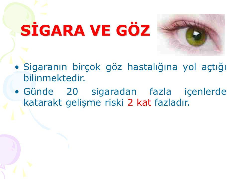 SİGARA VE GÖZ Sigaranın birçok göz hastalığına yol açtığı bilinmektedir. Günde 20 sigaradan fazla içenlerde katarakt gelişme riski 2 kat fazladır.