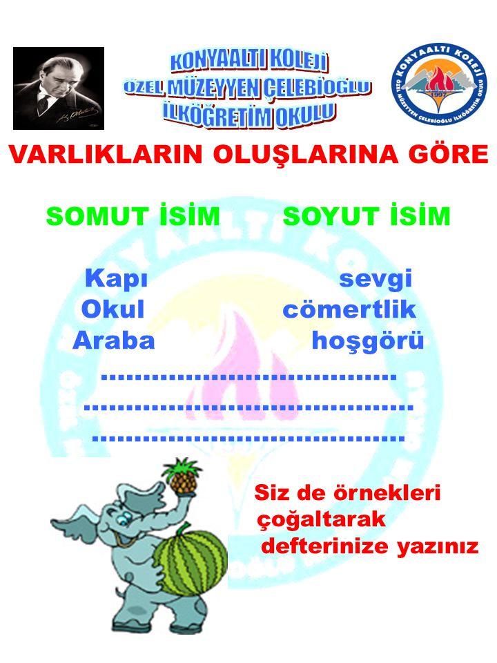 yaz odevi -ayten Işıldağ27 VARLIKLARIN VERİLİŞİNE GÖRE ÖZEL İSİMCİNS İSİM Atatürk defter Ankara kitap Busem top ………………………………..