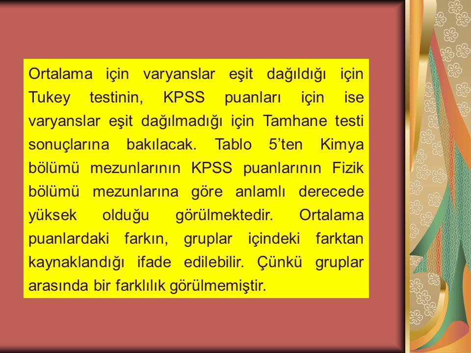 Ortalama için varyanslar eşit dağıldığı için Tukey testinin, KPSS puanları için ise varyanslar eşit dağılmadığı için Tamhane testi sonuçlarına bakılac