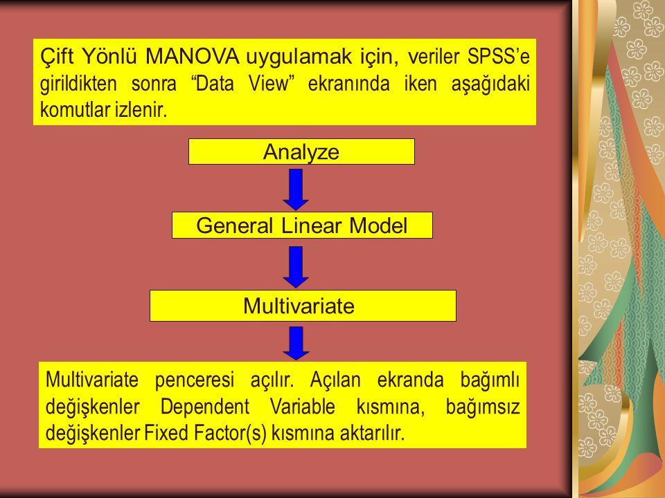 """Çift Yönlü MANOVA uygulamak için, v eriler SPSS'e girildikten sonra """"Data View"""" ekranında iken aşağıdaki komutlar izlenir. Analyze Multivariate Multiv"""