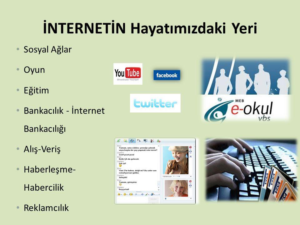 İNTERNETİN Hayatımızdaki Yeri Sosyal Ağlar Oyun Eğitim Bankacılık - İnternet Bankacılığı Alış-Veriş Haberleşme- Habercilik Reklamcılık