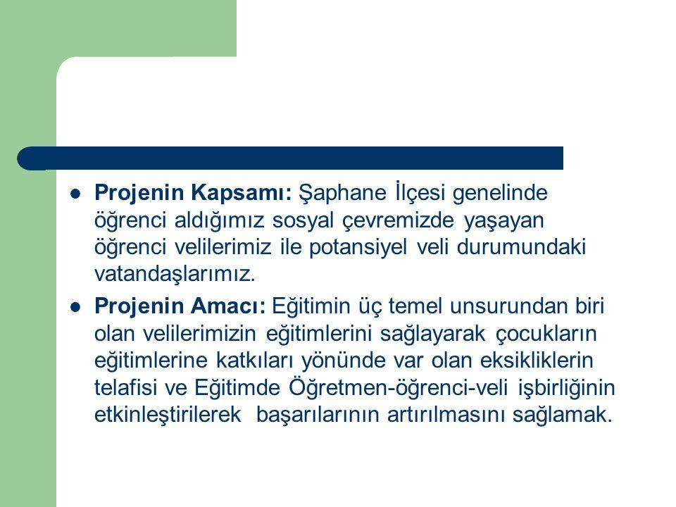 Projenin Yürütülmesinde Sorumlular: Şaphane İlçe Millî Eğitim Müdürlüğü, okul yöneticileri, öğretmenler.