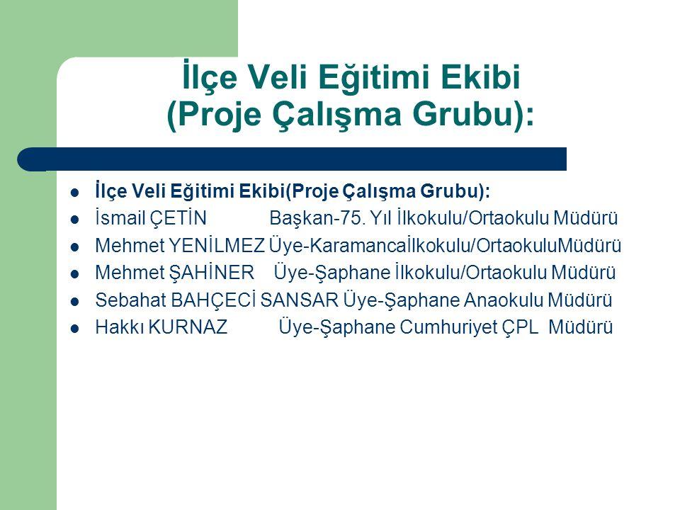 İlçe Veli Eğitimi Ekibi (Proje Çalışma Grubu): İsmail ÇETİN Başkan-75. Yıl İlkokulu/Ortaokulu Müdürü Mehmet YENİLMEZ Üye-Karamancaİlkokulu/OrtaokuluMü