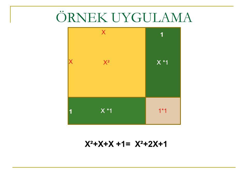 X²X *1 1*1 X X 1 1 X²+X+X +1= X²+2X+1 ÖRNEK UYGULAMA