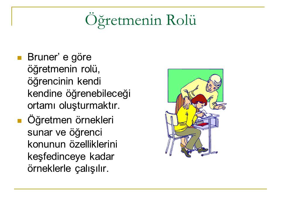 Öğretmenin Rolü Bruner' e göre öğretmenin rolü, öğrencinin kendi kendine öğrenebileceği ortamı oluşturmaktır. Öğretmen örnekleri sunar ve öğrenci konu