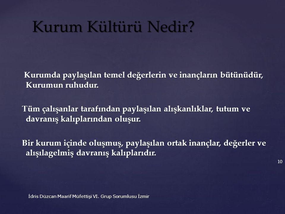 Kurum Kültürü Kurum Kültürü İdris Düzcan Maarif Müfettişi VI. Grup Sorumlusu İzmir