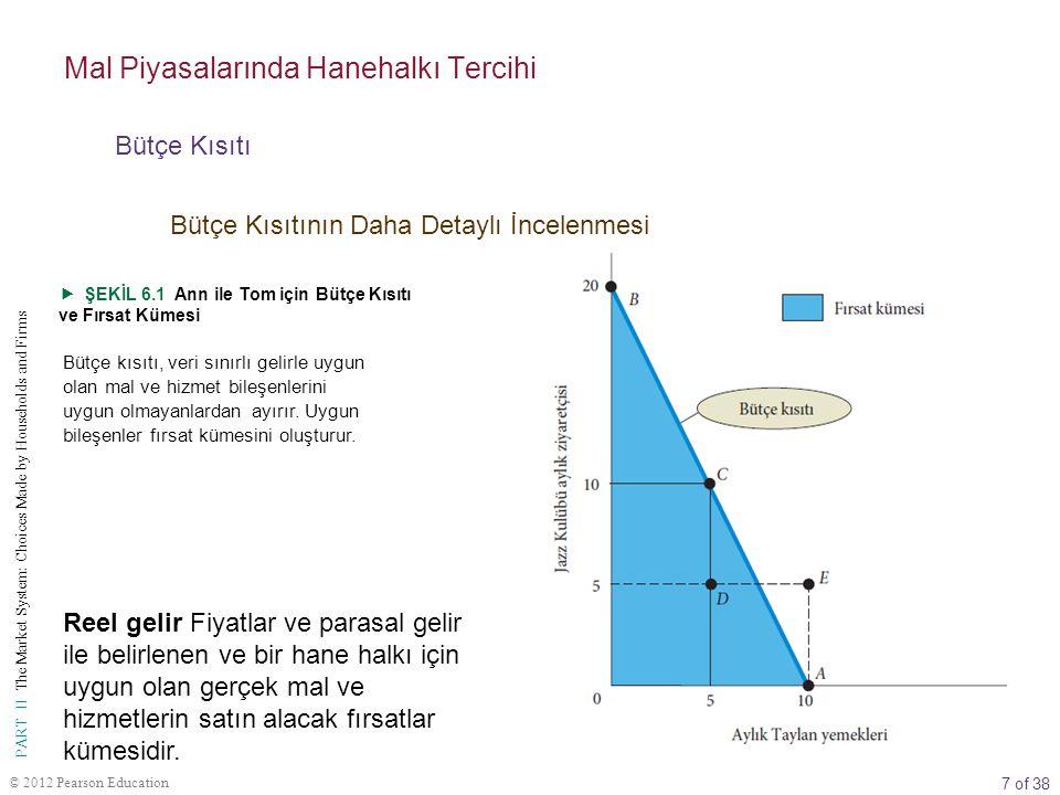 8 of 38 PART II The Market System: Choices Made by Households and Firms © 2012 Pearson Education Genel olarak, bütçe kısıt denklemi aşağıdaki notasyonla ifade edilebilir P X X + P Y Y = I, Burada, P X = X'in fiyatı, X = tüketilen X miktarı, P Y = Y'nin fiyatı, Y = tüketilen Y miktarı, ve I = hane halkının geliridir.
