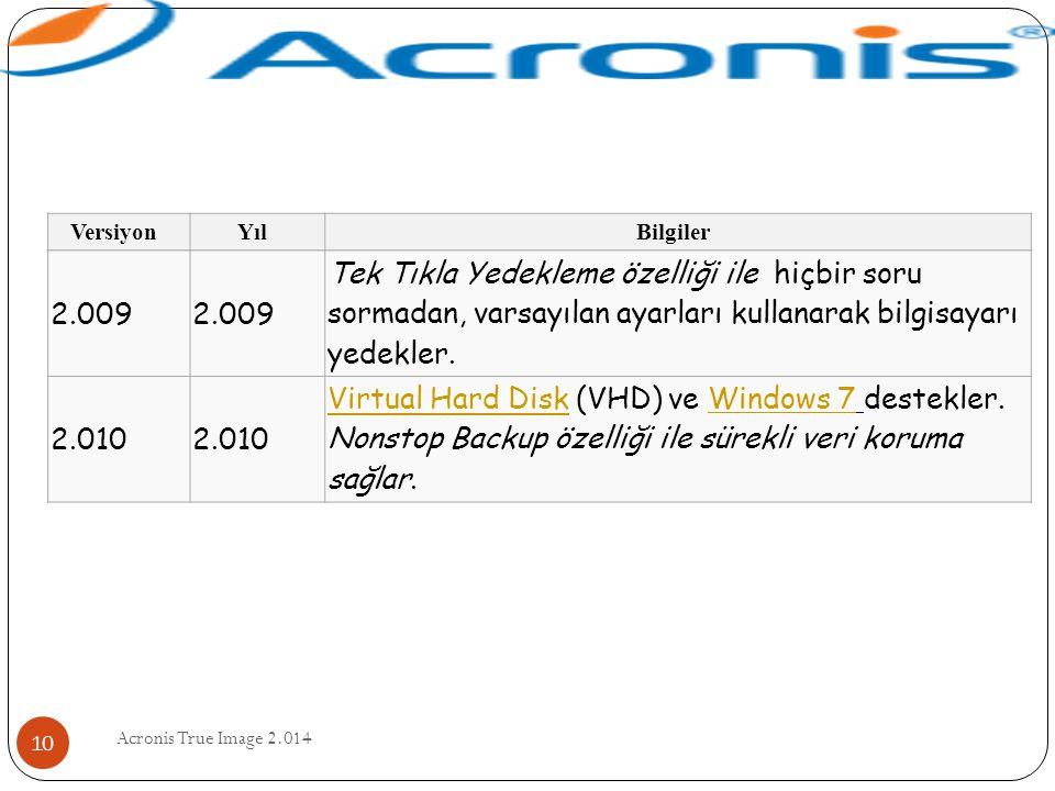 Acronis True Image 2.014 10 2.009 Tek Tıkla Yedekleme özelliği ile hiçbir soru sormadan, varsayılan ayarları kullanarak bilgisayarı yedekler. 2.010 Vi