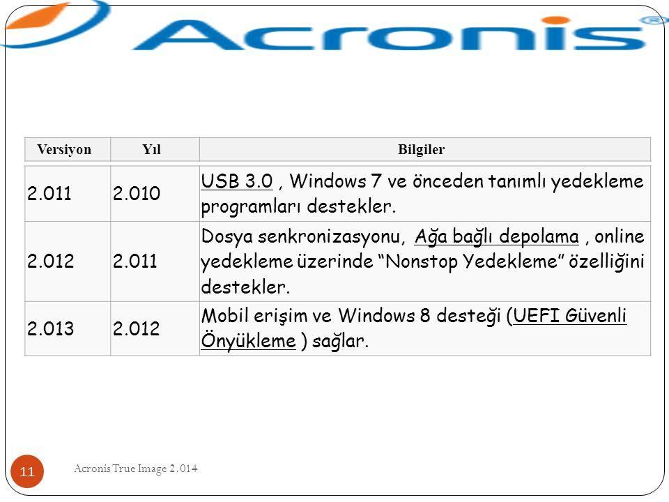 Acronis True Image 2.014 11 2.0112.010 USB 3.0, Windows 7 ve önceden tanımlı yedekleme programları destekler. 2.0122.011 Dosya senkronizasyonu, Ağa ba