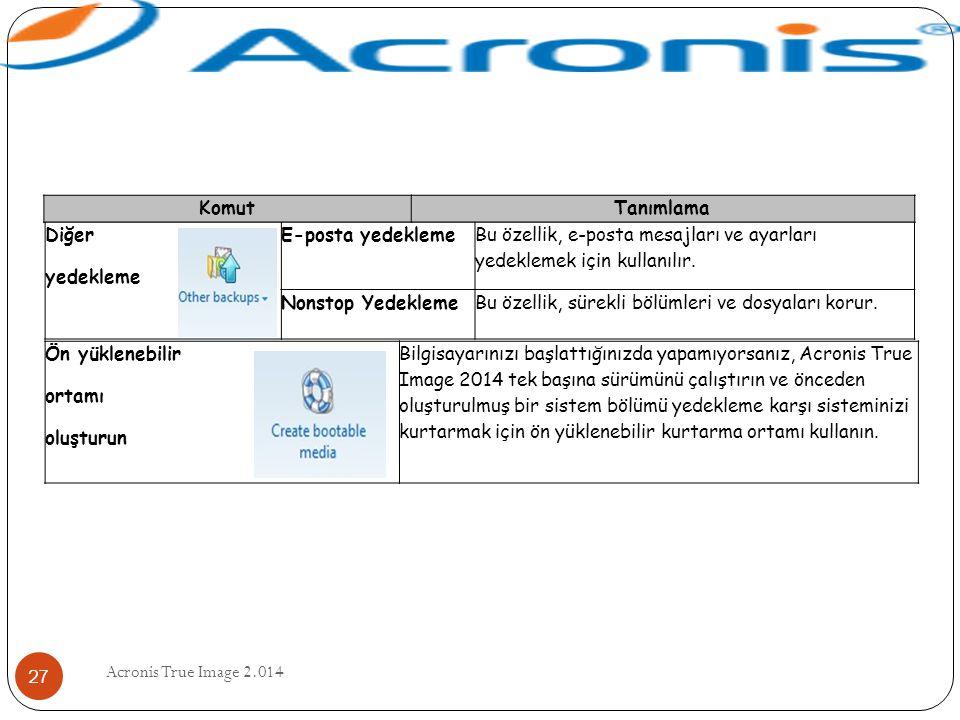 Acronis True Image 2.014 27 Ön yüklenebilir ortamı oluşturun Bilgisayarınızı başlattığınızda yapamıyorsanız, Acronis True Image 2014 tek başına sürümü