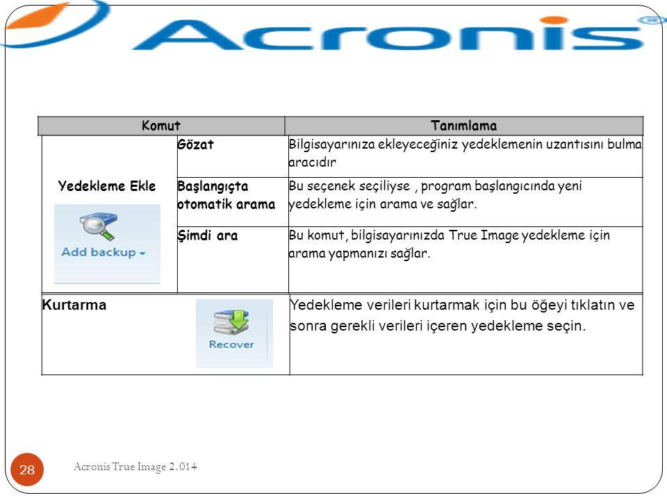 Acronis True Image 2.014 28 KurtarmaYedekleme verileri kurtarmak için bu öğeyi tıklatın ve sonra gerekli verileri içeren yedekleme seçin. Gözat Bilgis