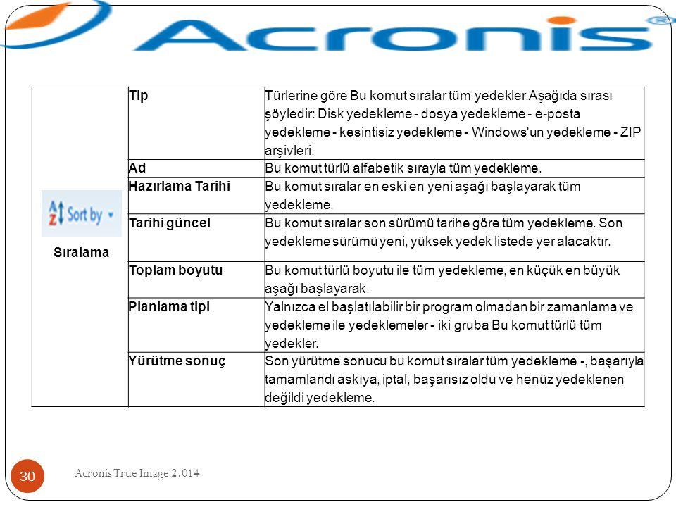 Acronis True Image 2.014 30 Tip Türlerine göre Bu komut sıralar tüm yedekler.Aşağıda sırası şöyledir: Disk yedekleme - dosya yedekleme - e-posta yedek