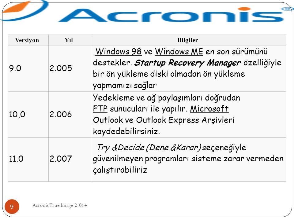 Acronis True Image 2.014 9 11.02.007 Try &Decide (Dene &Karar) seçeneğiyle güvenilmeyen programları sisteme zarar vermeden çalıştırabiliriz 9.02.005 W