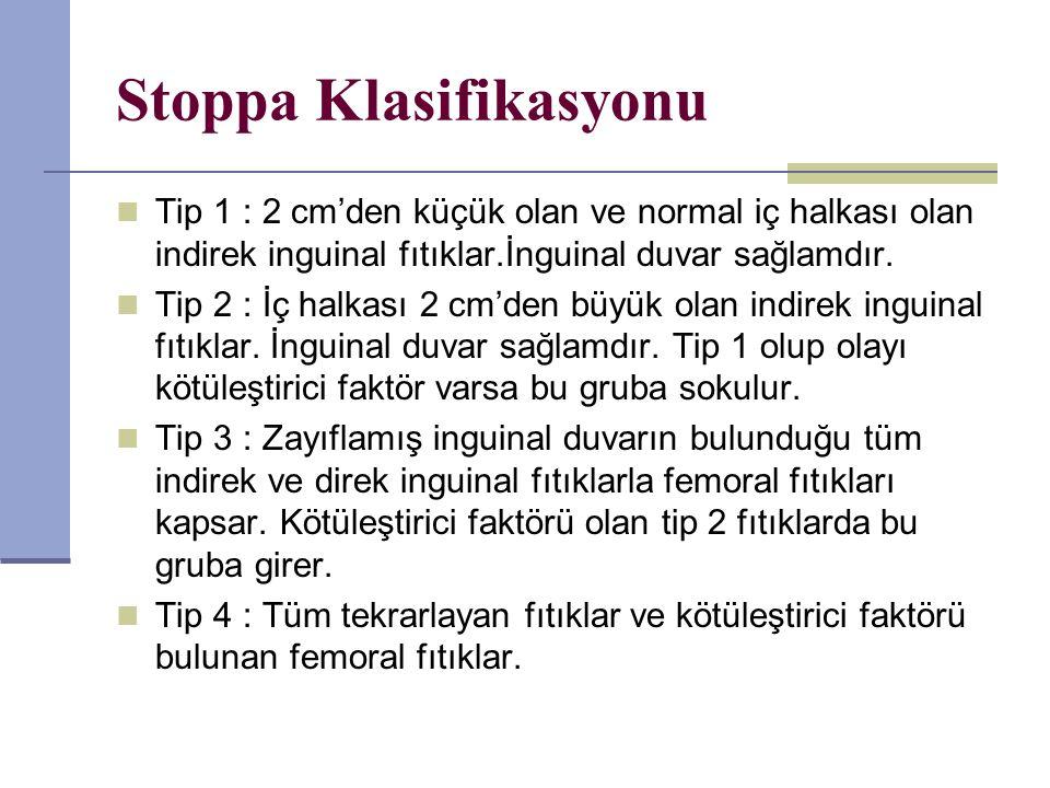 Stoppa Klasifikasyonu Tip 1 : 2 cm'den küçük olan ve normal iç halkası olan indirek inguinal fıtıklar.İnguinal duvar sağlamdır.