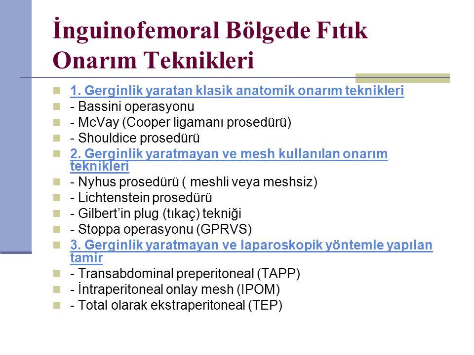 İnguinofemoral Bölgede Fıtık Onarım Teknikleri 1.