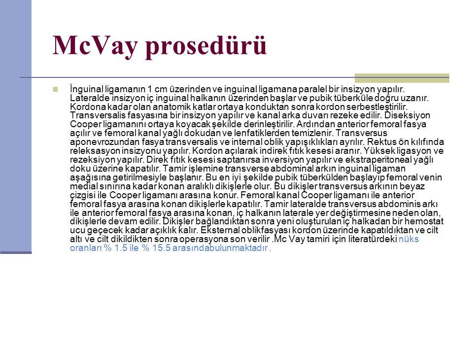 McVay prosedürü İnguinal ligamanın 1 cm üzerinden ve inguinal ligamana paralel bir insizyon yapılır.