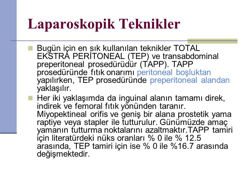 Laparoskopik Teknikler Bugün için en sık kullanılan teknikler TOTAL EKSTRA PERİTONEAL (TEP) ve transabdominal preperitoneal prosedürüdür (TAPP).