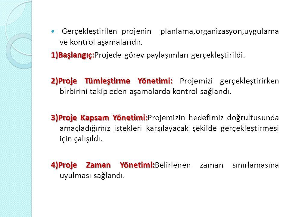 5)Proje Maliyet Yönetimi: 5)Proje Maliyet Yönetimi:Projemizi gerçekleştirmek için gereken bütçe hesaplandı.
