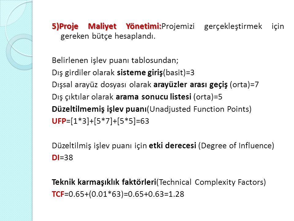 FP=UFP*TCF=63+1.28=64.28 Yaklaşık olarak kullanılacak kodun satır sayısı belirlenir.