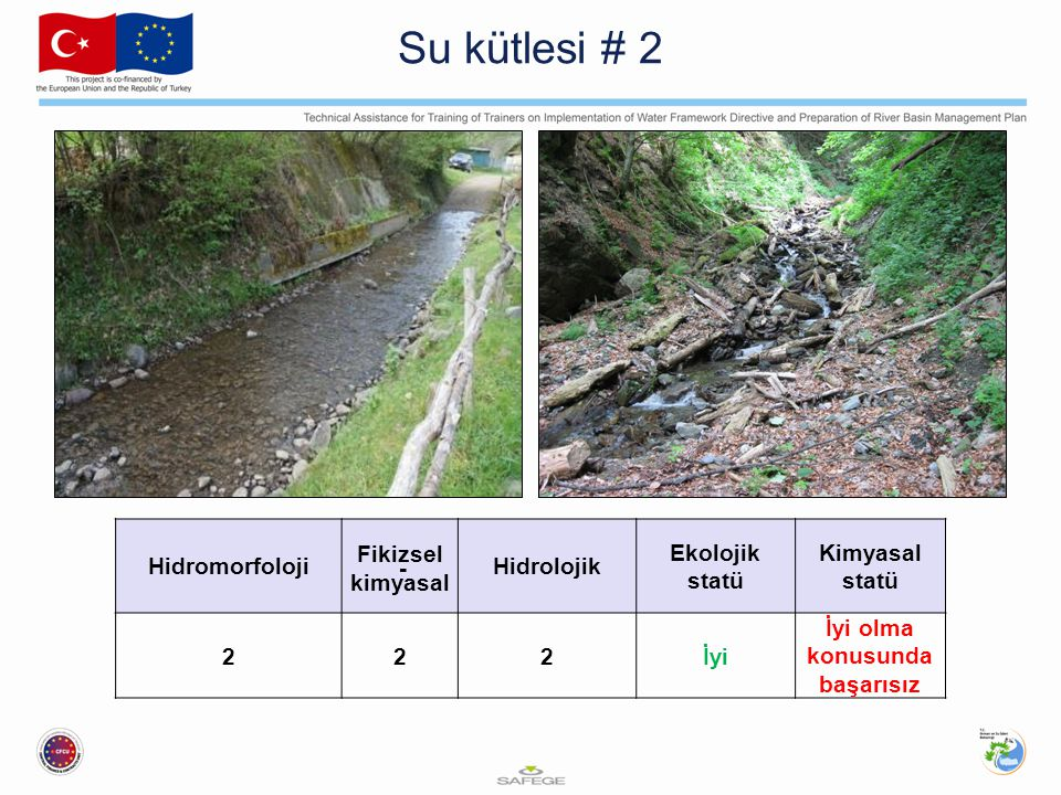 Bir nehrin yeniden doğallaştırılmasının 4 aşaması 1.