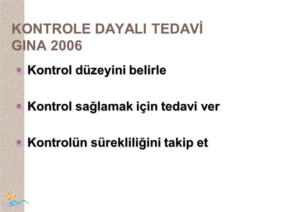 KONTROLE DAYALI TEDAVİ GINA 2006 Kontrol düzeyini belirle Kontrol sağlamak için tedavi ver Kontrolün sürekliliğini takip et