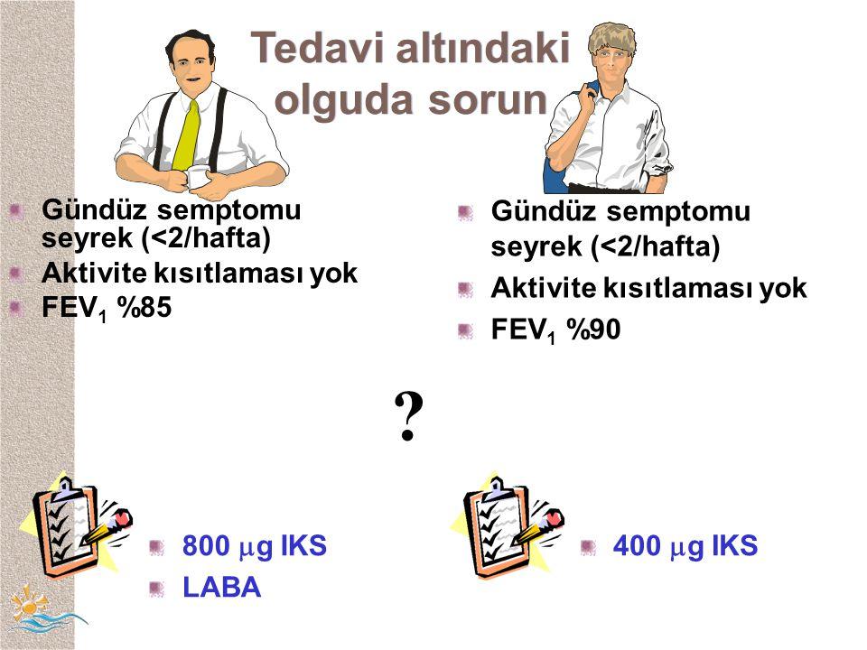 Tedavi altındaki olguda sorun Gündüz semptomu seyrek (<2/hafta) Aktivite kısıtlaması yok FEV 1 %85 Gündüz semptomu seyrek (<2/hafta) Aktivite kısıtlaması yok FEV 1 %90 800  g IKS LABA 400  g IKS ?